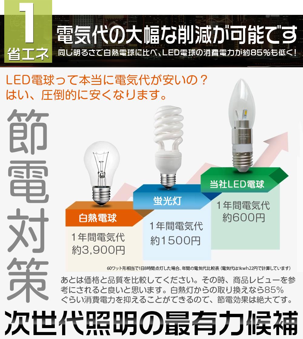 LD12360°発光