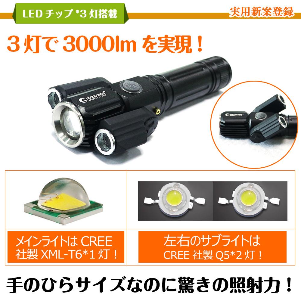 LED懐中電灯 マグネット付き 充電式 LEDライト 強力 3灯式 CREE XML-T6 3000lm サイクルライト ハンディライト