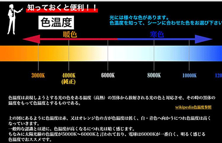 ED90高輝度 ズーム機能付き