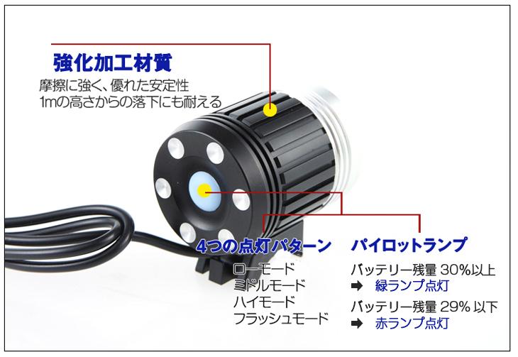 LEDヘッドライト CREE XM-L T6×3 LEDサイクルライト 4000LM 自転車用