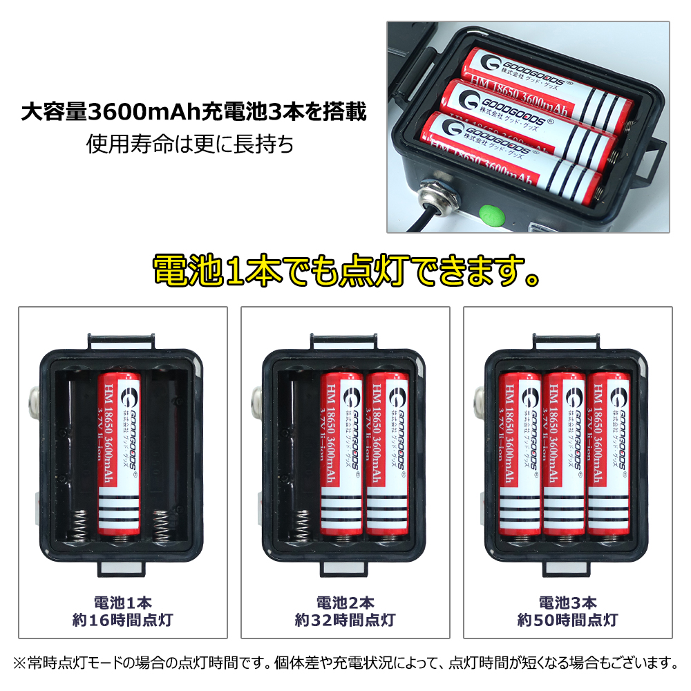 LED イルミネーション 電池交換式 太陽光充電 記憶機能付 500球 光感知式 自動点灯・消灯 TYH-7W 白
