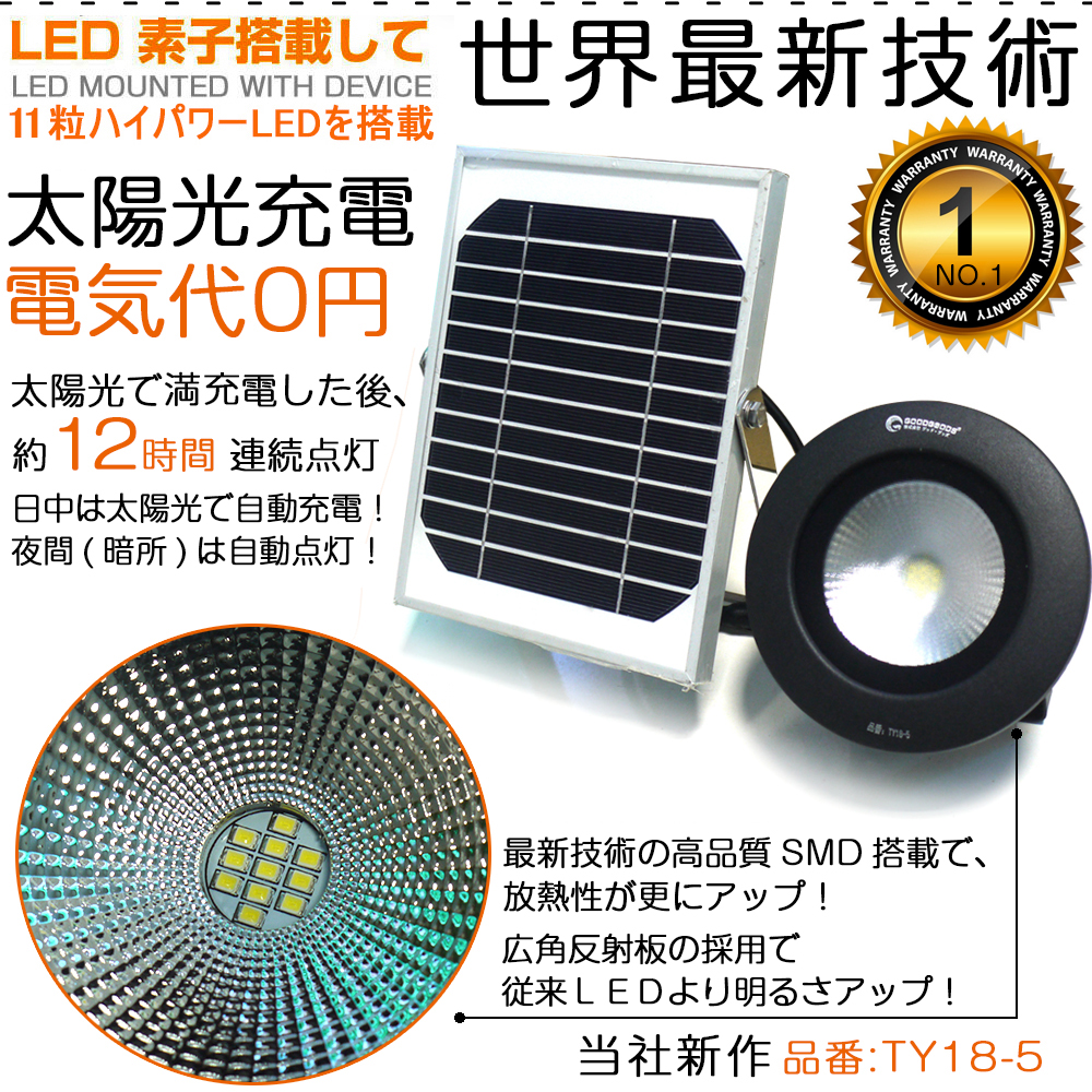 �����ꥸ�ʥ� LED����� �����顼�� �����ʳ���ñ�λ��Ѥ��ǽ��5�� ��� 550LM ����