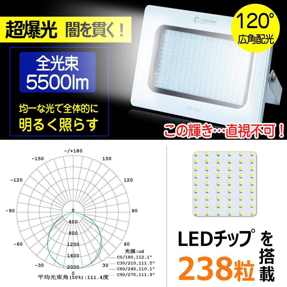LED 作業灯 60W 5500LM 昼光色 極薄型 投光器 プラグ付き LEDライト アース線付き 3Mコード 広角 室内 屋外照明 防水IP66