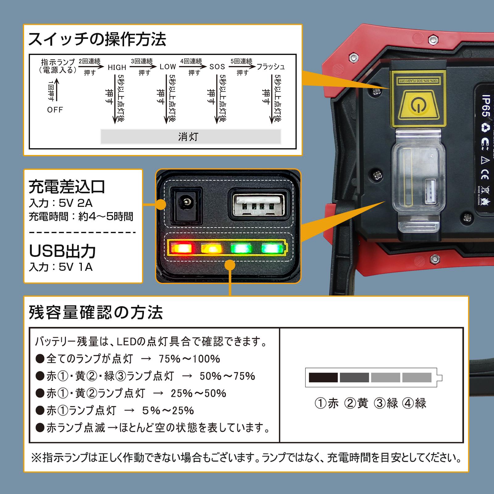 実用新案登録 LED 投光器 充電式 30W N50磁石 USBポート付 ポータブル作業灯 折り畳み式 夜間作業 アウトドア 防災グッズ