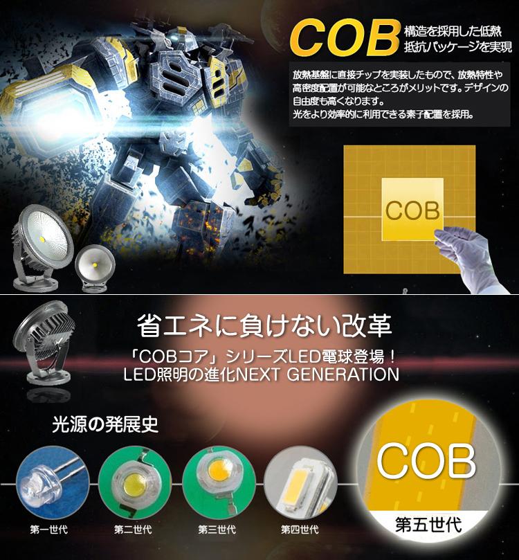 COBが優れな原因 採用な技術