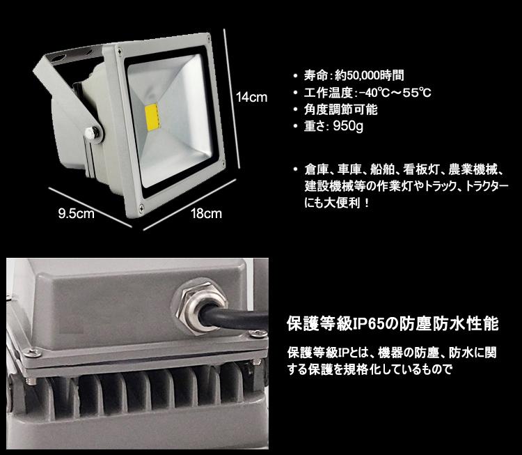 明るさの秘密は投光器用に設計された超高輝度LED!!