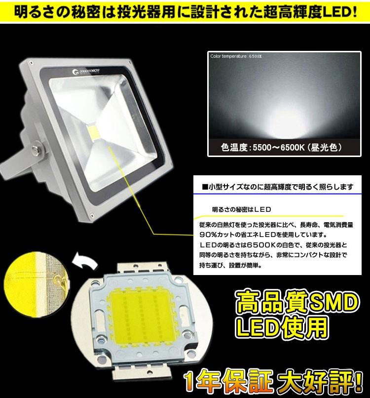高品質SMD LED使用 一年保証 大好評
