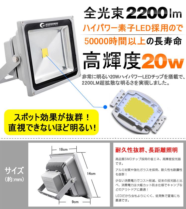 明るさの秘密は投光器用に設計された超高輝度LED!!!