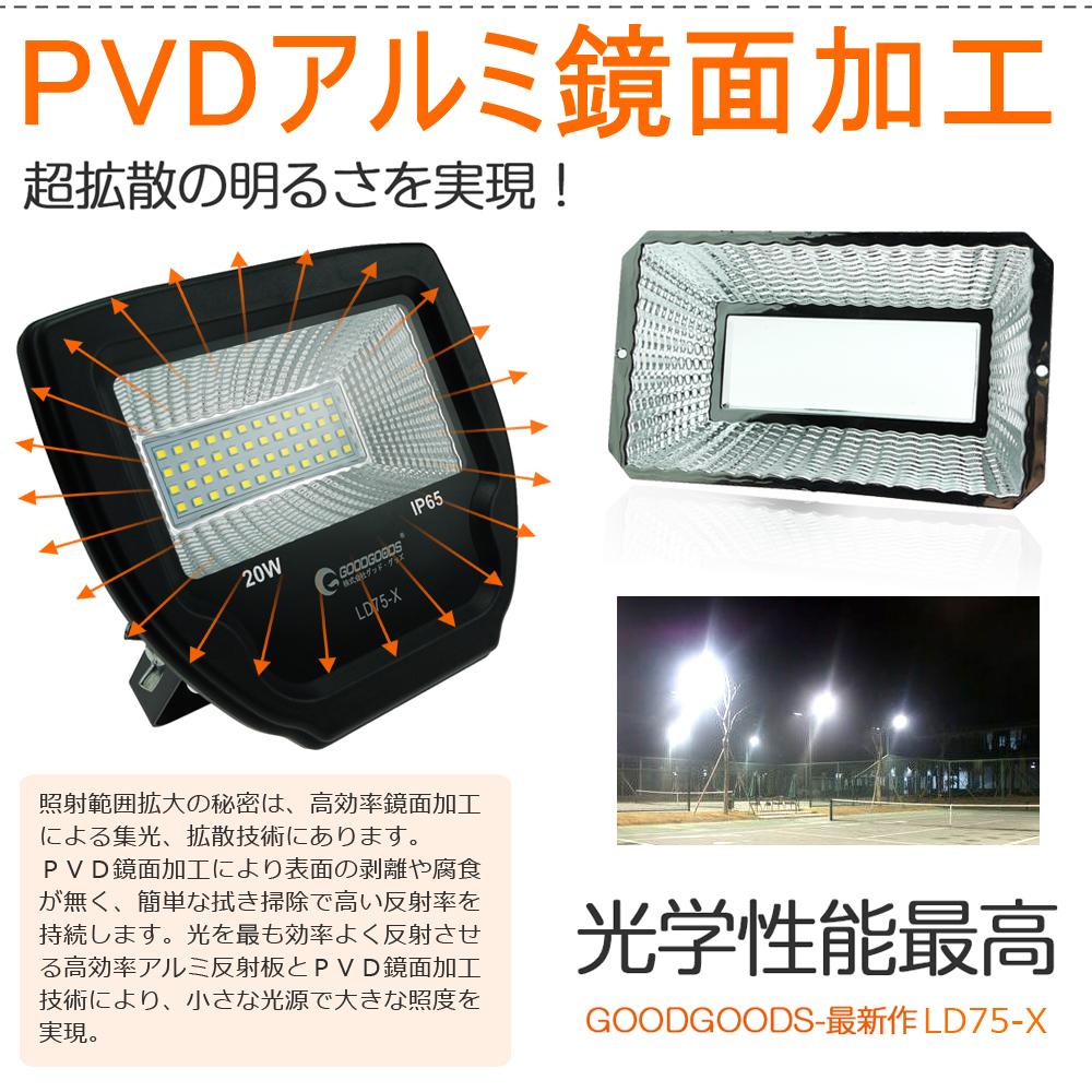 LED投光器 20W 200W相当 看板灯 2200LM 昼光色 広角 野球場 舞台照明