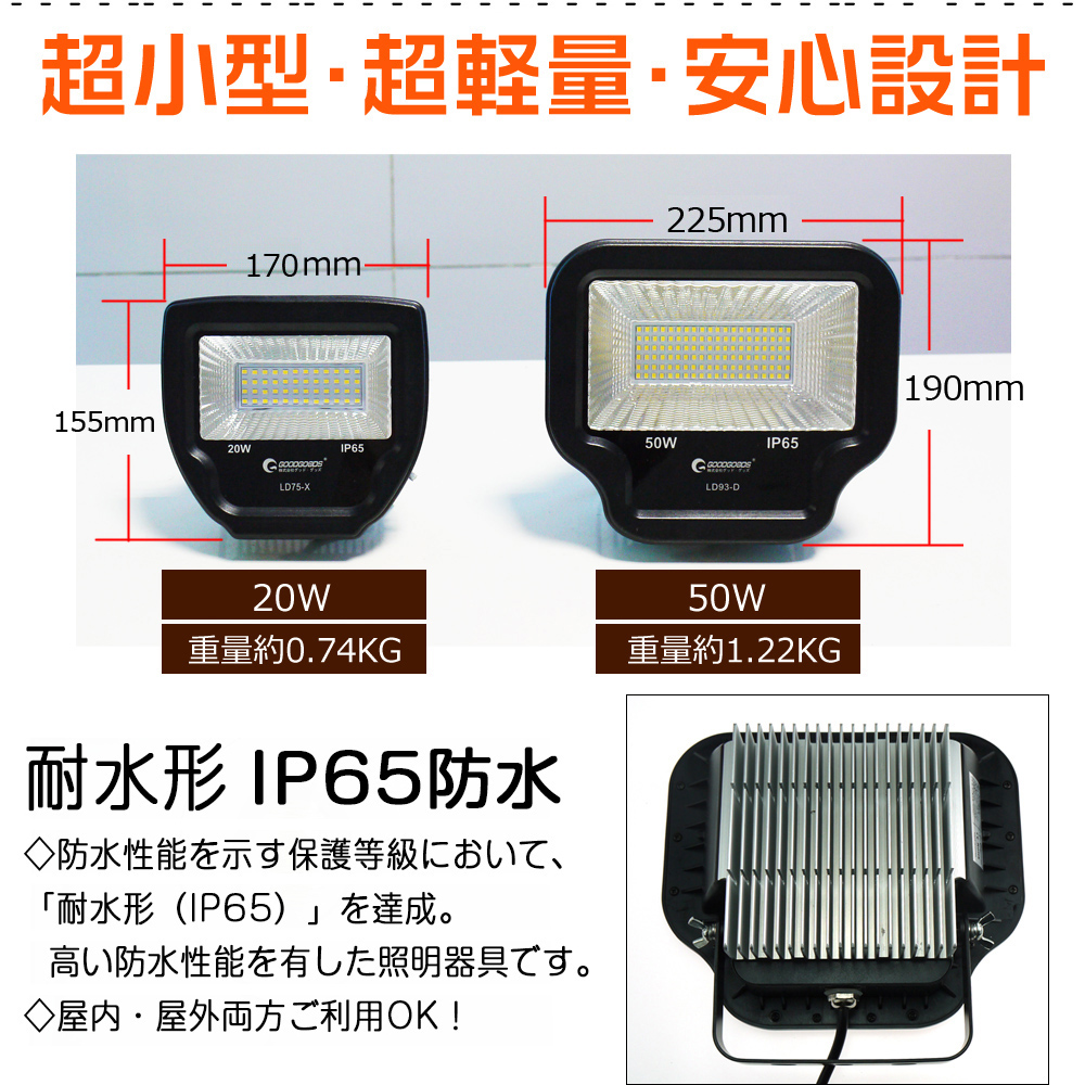 LED投光器20W 超爆光 200W相当 2200LM 投光機 センサーライト