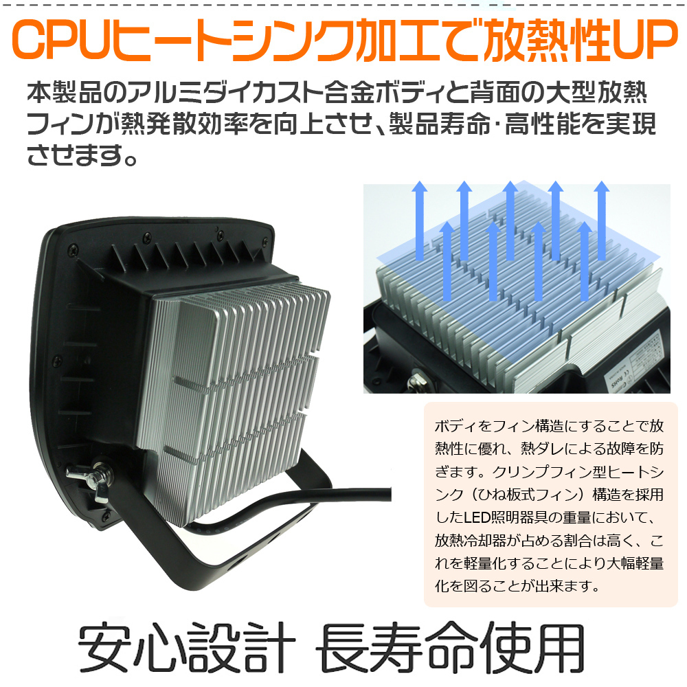 50W LED 投光器 極薄型 500W相当 5500LM AC100V