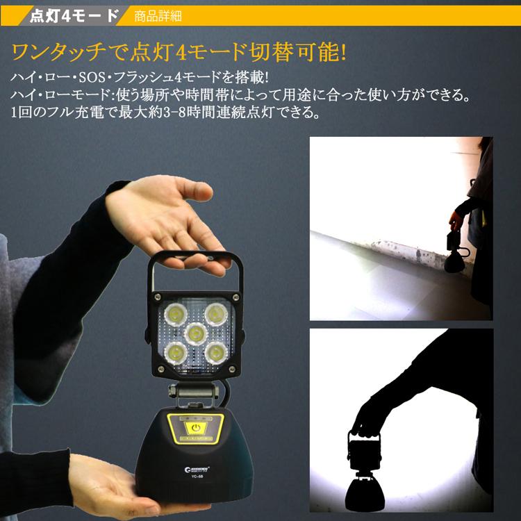 15W サンダービーム ポータブル作業灯 投光器 マグネット USBポート付き